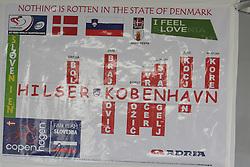 Poster of slovenian fans during the Men's Elite Road Race at the UCI Road World Championships on September 25, 2011 in Copenhagen, Denmark. (Photo by Marjan Kelner / Sportida Photo Agency)