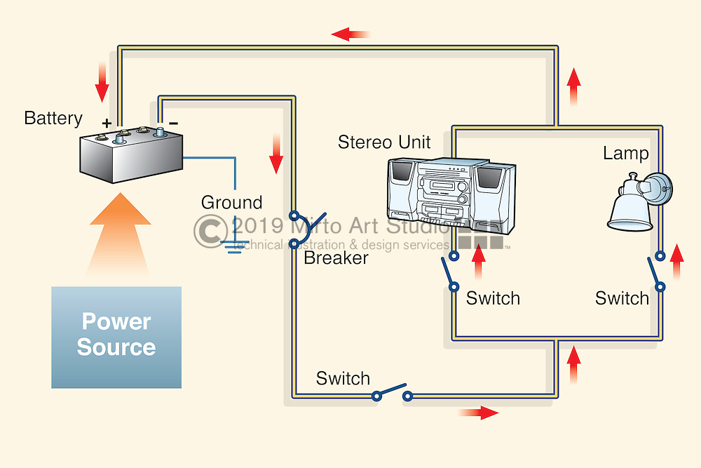 A vector illustration of an Electrical circuit on a boat
