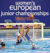 2014 LEN Water POLO Under 19 Women European Championships