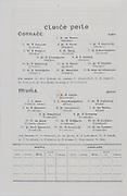 Interprovincial Railway Cup Football Cup Final, held at Croke Park, Dublin, Ireland.<br /> 17.03.1937, 03.17.1937, 17th March 1937,  Connacht 2-04, Munster 0-05, .Interprovincial Railway Cup Hurling Cup Final, 17.03.1937, 03.17.1937, 17th March 1937, Munster 1-09, Leinster 3-01,