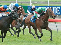 Christchurch-Racing, New Zealand Cup