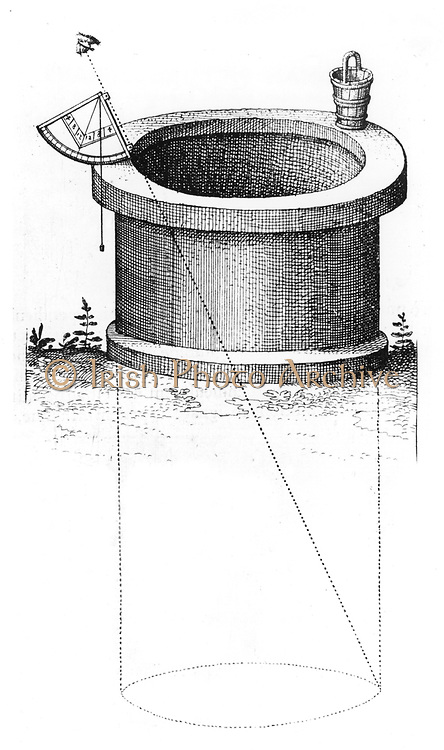 Method of using quadrant fitted with a plumb line and marked with shadow scales to measure the depth of well. From Robert Fludd 'Utriusque cosmi ... historia', Oppenheim, 1617-1619. Engraving.