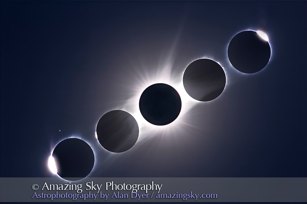 A composite of the August 21, 2017 total eclipse of the Sun, showing the second and third contact diamond rings and Baily&rsquo;s Beads at the start (left) and end (right) of totality, flanking a composite image of totality itself. The diamond ring and Baily&rsquo;s Beads images are single images. <br /> <br /> The totality images is a blend of 12 exposures from 1/1600 sec to 1 second, stacked as a smart object and combined using the Mean stack mode to blend the images. Several High Pass filter layers were added to sharpen and increase the contrast in the coronal structures. <br /> <br /> Regulus is the star at lower left. <br /> <br /> Placement of the images only roughly matches the actual position and path of the Sun across the sky. However, the time sequence runs from left to right. <br /> <br /> All taken through the 106mm Astro-Physics Traveler refractor with a 0.85x reducer/flattener, yielding f/5 at 500mm focal length, wide enough to capture Regulus at left. All with the Canon 6D MkII camera at ISO 100. <br /> <br /> Shot from a site in the Teton Valley, Idaho, north of Driggs.