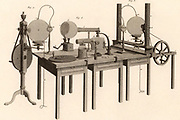 Electrostatic machine used in his experiments by Joseph Priestley (1733-1804) English chemist, nonconformist clergyman and teacher. One of the discoverers of oxygen.  Engraving from 'Cyclopaedia' by Abraham Rees (London, 1820).