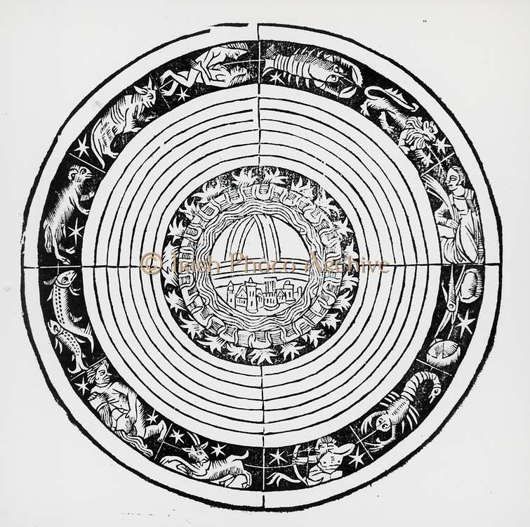 Geocentric diagram of universe surrounded by signs of the zodiac, 1523.