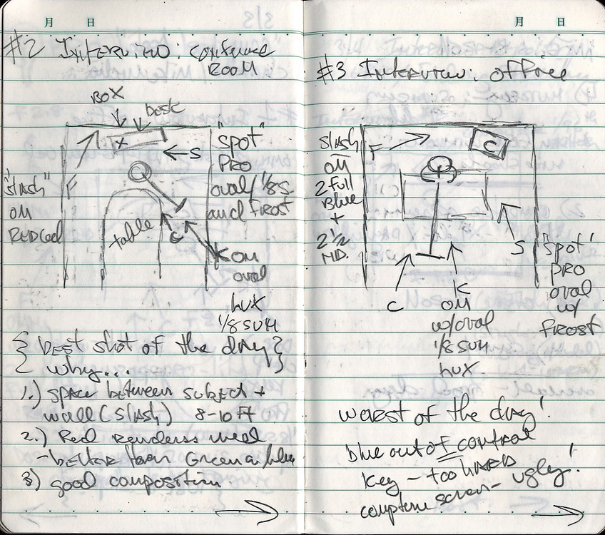 Assorted lighting plots from Rob's early days as a cameraman. The show was titled High Tech Shower and was being produced by Intervoice America for TV Tokyo