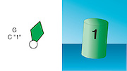 A vector illustration of a green can buoy symbol used on navigational charts.