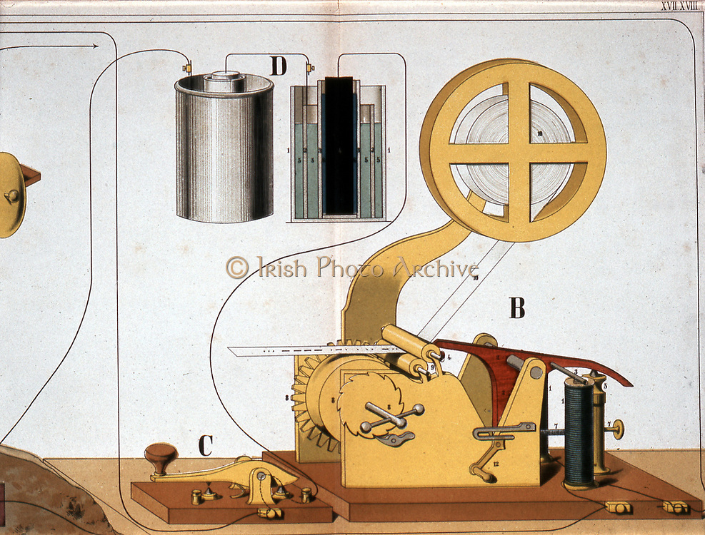Morse electric printing telegraph. Rear view of instrument showing roll of paper for recording messages and the transmitting key at C.  D are wet cells (batteries) providing electricity Chromolithograph c1882