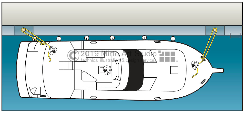A vector illustration showing how to secure a boat to a lock wall to prepare for a change in water flow within the lock.