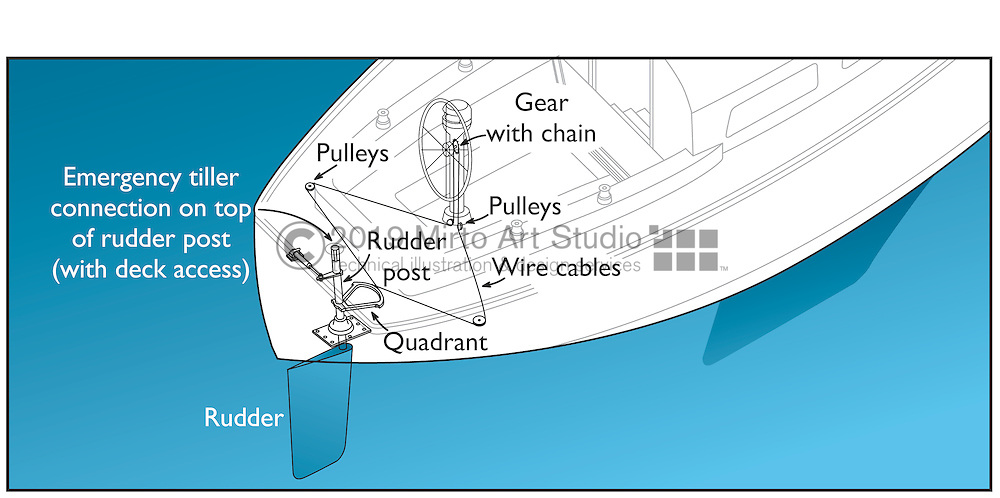 A vector illustration of the a sailboat with a pedestal steering system