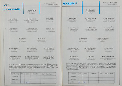 All Ireland Senior Hurling Championship - Final,.Galway v Offaly, .06.09.1981, 09.06.1981, 6th September 1981,.Offaly 2-12, Galway 0-15,.06091981AISHCF,..Kilkenny Minor Team , David Burke, Emeralds, George O'Neill, Mooncoin, Eddie Kennedy captain, O'Loughlins, Ned Wall, Lisdowney, David Hoyne, Thomastown, MIchael MOrrissey, Graignamanagh, Joe O'Hara, Thomastown, Pat Ryan, Emeralds, Tommy Bawl, Dicksboro', John McDonald, Mullinvat, Denis Carroll, Black and Whites, Ray Heffernan, Glenmore, Liam McCarthy, Piltown, Seamus Delahunty, Mooncoin, Michael Rafter, Subs, Paul Cleere, O'Loughlin's, Pat Long, Piltown, Richard McCarthy, Bennetsbridge, John Donnelly, Thomastown, Stephen Whearty, Tony Henderson, James Stephen's, ..Galway Minor Team, Tommy Coen, Mullagh, Sean Moylan, Ardrahan, Pete Finnerty, Mullagh, Kieran Flannery, Meelick Eyrecourt, Joe Grealish, Castlegar, Ger Fallon captain, Leitrum K Deema, Tom Helbert, Ballindereen, John Burke, St Thomas, Paddy Winters, Mullagh, MIchael McGrath, Sarsfield, Tony Keady, Killimordaly, John Leahy, Loughrea, Pat Burke, Turloughmore, Eanna Ryan, Killimordaly, Anthony Cunningham, St Thomas, Subs, Tommy Kenny, Sarsfield, Joe Byrne, Kinvara, Paddy Winters, Mullagh, Michael Coleman, Abbeyknockmoy, Donie Duggan, Turloughmore, Shane Brody, Killimor, PadraicBurke, Turloughmore,