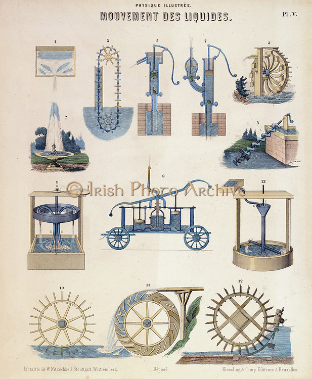 Hydrodynamics: 2) Fountain: 3) Persian wheel or Noria: 4) Archimedes' Screw:  5) Chain pump: 6&7) Suction and force pumps: 8) Fire engine: 10,11,12) Undershot, Overshot and Breast water wheels: 13) Barker's mill. From print published Wurtemberg c1850
