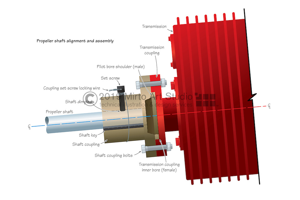 A vector illustration showing the propeller shaft alignmnet and assembly. Also illustrated are the various ways that a propeller shaft can be out of alignmet and how to use a feeler gauge to check the spacing between the shaft coupler and the transmission coupler.