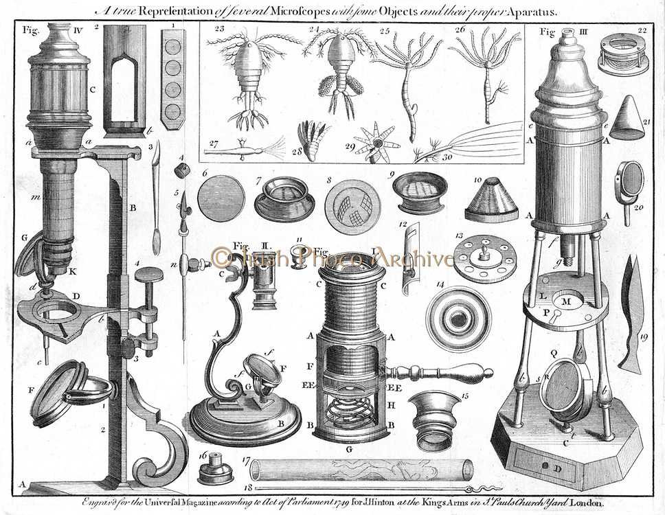 Microscopes and microscopical objects, 1750. I: Wilson's pocket microscope. II: Scroll microscope. III: Tripod microscope - improved form of Marshall's double microscope. IV: Ascough's compound microscope. Figs 23/30: Representations of animalcules discovered by microscope in samples of ditch water and described in Royal Society 'Philosophical Transactions' No 283. From 'The Universal Magazine', (London, 1750).