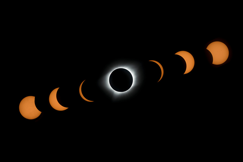 As seen from a location near Casper, Wyoming, the eclipse began at 10:21:59 MDT and completed at 13:09:09 MDT.  Totality started at 11:42:21 and lasted 2 minutes and 23 seconds.