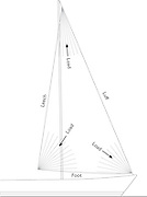 A vector illustration of the jib sail of a sailboat.