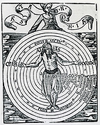 Man the microcosm and the Universe the macrocosm. From 'Margarita Philosophica', Basle, 1508.