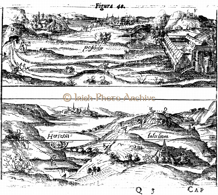 Surveying: Top; measuring angles using a quadrant. Bottom; obtaining levels and altitudes using Hulsius's planimeter. From Levinus Hulsius 'Instrumentorum Mechanicorum', Frankfort-am-Main, 1605. Engraving