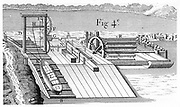 Roller Bridge or inclined plane for transferring vessels from one level of waterway to another. Inclined planes were a cheaper alternative to locks.  Water power is being transferred from the waterwheel, R, through gearing to the windlass at H. From 'Architecture Hydraulique' Bernard Forest de Belidor, (Paris, 1737).