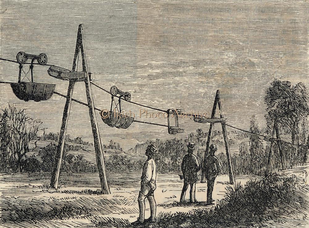 Trial electric telpherage line erected at Weston, near Hitchin, Hertfordshire, England, 1884.