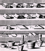 Assaying: Various muffles used in assay ovens for assaying gold and silver 1,2,3: 4,5,6, stopples, bottom plates and covers: 7, wooden mould for forming muffles: 11, 12, bottom and top of assay crucible.  From 1683 English edition of Lazarus Ercker 'Beschreibung allerfurnemisten mineralischen Ertzt- und Berckwercksarten'  originally published in Prague in 1574. Copperplate engraving.