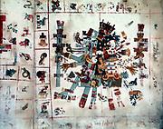 Pre-Columbian Mexico: Mixtec 1200-16th century. Zoomorphic form from Codex Borgianus, 15th century. Vatican Museum
