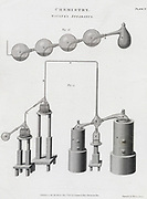 Peter Woulfe's (1727-1803) for studying gases.