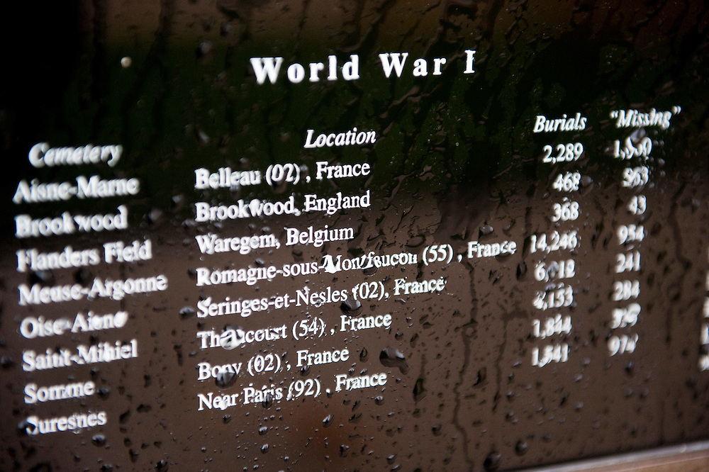 List of world war one American Cemeteries