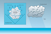 A vector illustration of a rian squall cloud formation