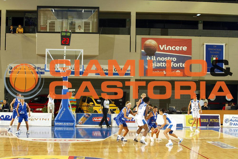 DESCRIZIONE : Taranto Lega A1 Femminile 2005-06 Germano Zama Faenza Banco Di Sicilia Ribera <br /> GIOCATORE : Tabelloni Sponsor <br /> SQUADRA : <br /> EVENTO : Campionato Lega A1 Femminile  2005-2006 <br /> GARA : Germano Zama Faenza Banco Di Sicilia Ribera <br /> DATA : 01/10/2005 <br /> CATEGORIA : <br /> SPORT : Pallacanestro <br /> AUTORE : Agenzia Ciamillo-Castoria