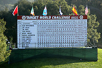 12 December 2004: Final scoreboard at the 2004 Target World Challenge Presented by Williams held at the Sherwood Country Club in Thousand Oaks, CA.  Mandatory Credit:  Shelly Castellano/ICON SMI<br />