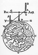 Map making and surveying using a magnetic compass. 'Bor' is north and 'Aust' is south. From Athanasius Kircher 'Magnes: sive de arte magnetica', 1643. Woodcut.